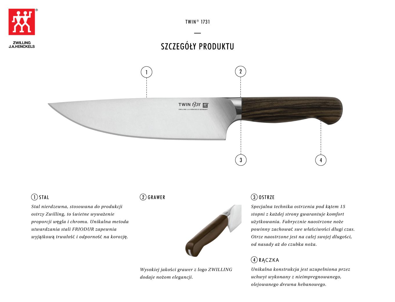 Zwilling Twin 1731 Nóż Szefa Kuchni 20cm